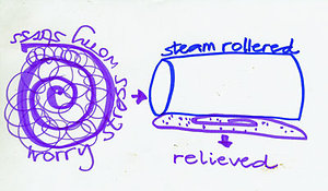 Working With Children. SteamRollered